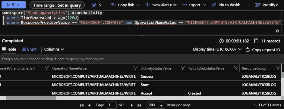Modify our query to filter on Microsoft.Compute and Virtual Machine Writes.